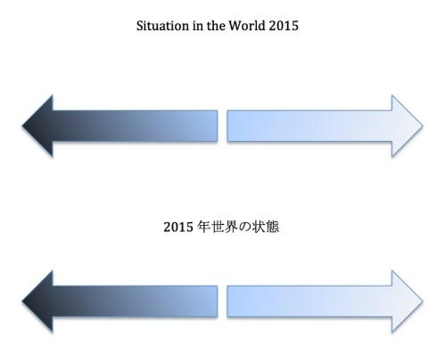 Situation in World 2015 Bil crop